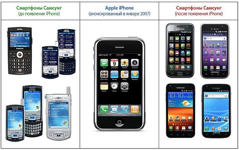 Телефоны Samsung (Самсунг) до iPhone (айФон) и после него